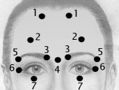 Presbyopia – nothing you can do to prevent it. Really?