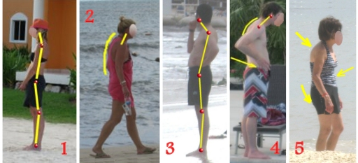 Bad posture examples
